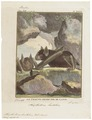Phyllostoma hastatum - 1700-1880 - Print - Iconographia Zoologica - Special Collections University of Amsterdam - UBA01 IZ20700095.tif