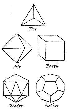 Plato - Wikiquote