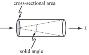 Light field - Radiance L along a ray can be thought of as the amount of light traveling along all possible straight lines through a tube whose size is determined by its solid angle and cross-sectional area.
