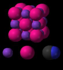 Chemical Properties Of Potassium Cyanide