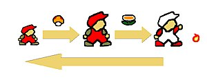 Sistema de Power ups en Super Mario Bros.