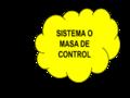 Principios de conservacion Sistema.png