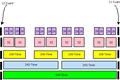 RU locations in 40 MHz HE PPDU.png