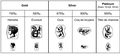 Reproduction of the ancient Swiss official hallmarks since 1880.png