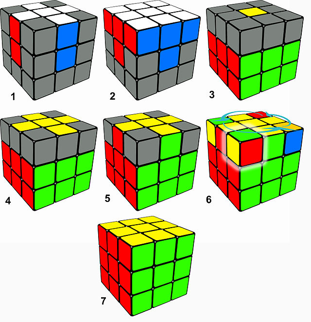 The Layer By Method Is A Of Solving 3x3x3 Rubiks Cube Many Beginners Methods Use This Approach But It Also Forms Basis CFOP