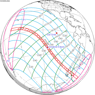 Solar eclipse of October 2, 2024