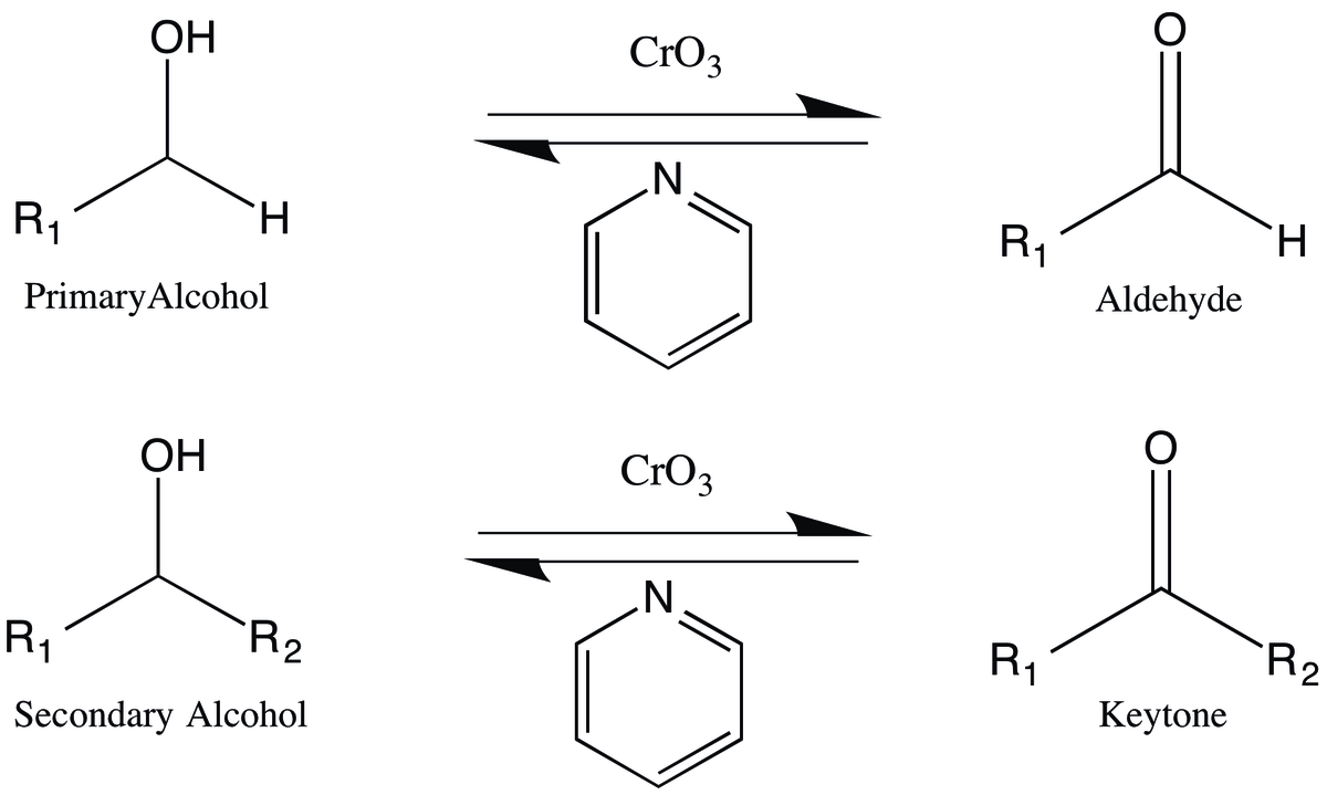 sarett oxidation