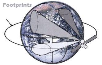 Broadcasting-satellite service - Image: Satellite footprints