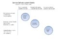 Service delivery system matrix.png