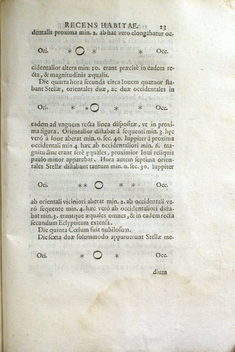 Galilean moons - The Medician stars in the Sidereus Nuncius (the 'starry messenger'), 1610. The moons are drawn in changing positions.