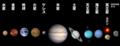 Sistema Solar 12 planetas-ja.png