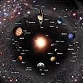 Solar System annotated.jpg