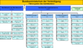 Struktur Sanitätsdienst.PNG