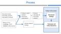 TCC benchmarking study for Wikimedia - process diagram.pdf