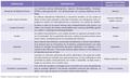 Tabla 2 Procedimiento y utilización de las materias.png