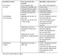 Tabla criterios toxicologicos.png