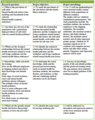 Table 2 Cross sectionsl studies of mental health indicators.png