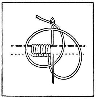Buttonhole stitch - Image: Tailors buttonhole stitch
