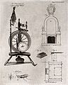 Textiles; a cotton spinning wheel, a stove, and two insects. Wellcome V0024072ER.jpg