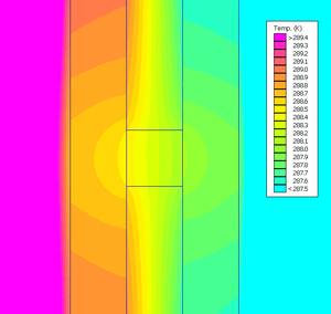 Thermal bridge - Temperature distribution in a thermal bridge