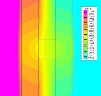 Thermal bridge - Temperature distribution in a thermal bridge