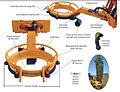 Tree Tyer Parts.jpg