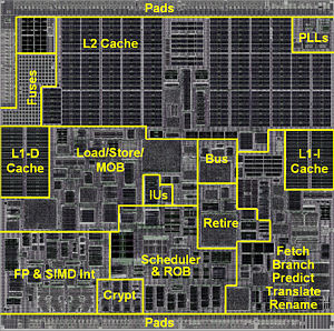 VIA Nano - VIA Isaiah Architecture die floor-plan