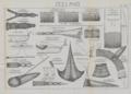 Vistuigen Zeeland 1899.png