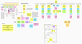 Wikifunctions architecture modeling - contexts and events in high-level model.png