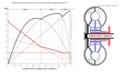 Гидродинамическая передача, 3-фазная комплексная гидропередача.png