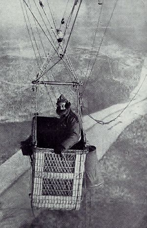 Aerial reconnaissance in World War I - A French balloon observer, 1918