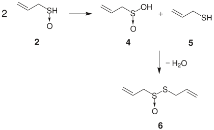 Allicin synthesis.svg