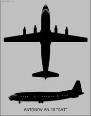 Rzuty samolotu