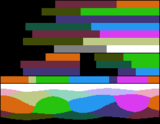 AppleII palette color test chart.png