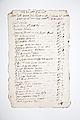 Archivio Pietro Pensa - Esino, D Elenchi e censimenti, 012.jpg