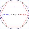 Arquímedes (número pi).png