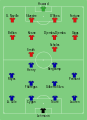 Arsenal vs Man Utd 2004-08-08.svg