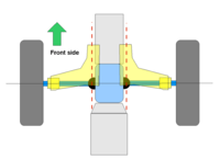 Axle - Swing axle 01.png