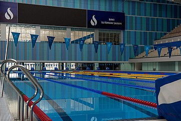 Olympic sized swimming pool, used for Baku 2015 European Games