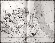 L'Uranometria di Bayer, la Gru è rappresentata a sinistra.