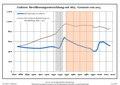 Bevölkerungsentwicklung Guhrow.pdf
