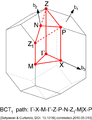 Body-Centered Tetragonal Lattice type 1 (Brillouin zone).png