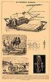 Brockhaus and Efron Encyclopedic Dictionary b22 730-0.jpg