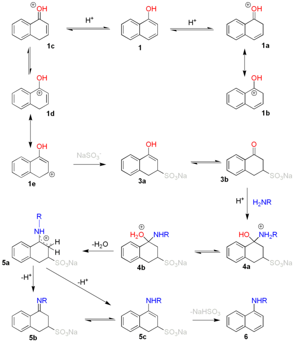 Reduction Of An Amine In A Ring