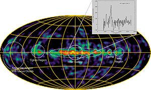 Aluminium-26 - The distribution of 26Al in Milky Way