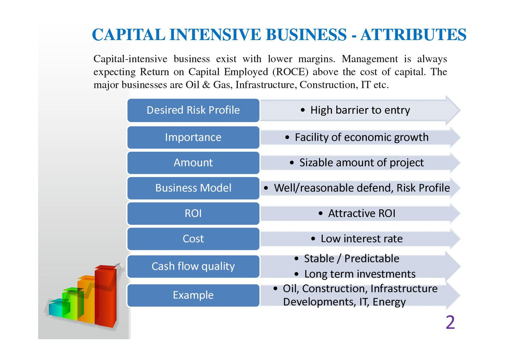 Capital intensive example.