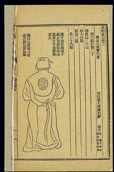 xu wei - image 5