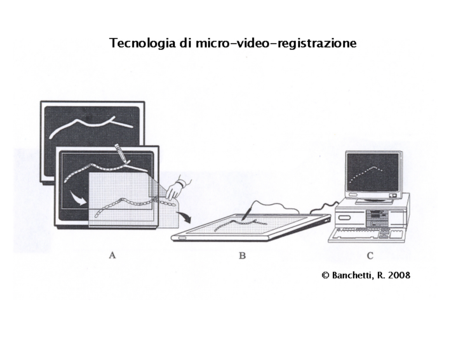 Tecnologia di micro-video-registrazione