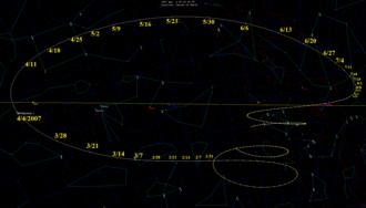 96P/Machholz - Starmap of 2007 perihelion