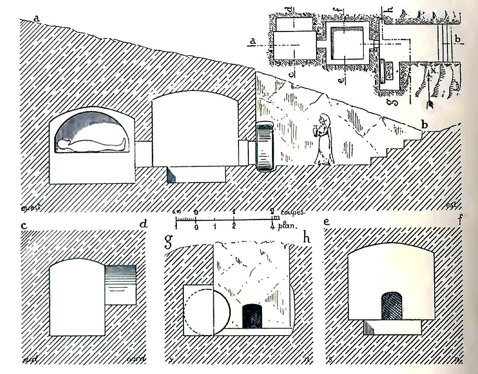 Cross sections of the Tomb of Jesus